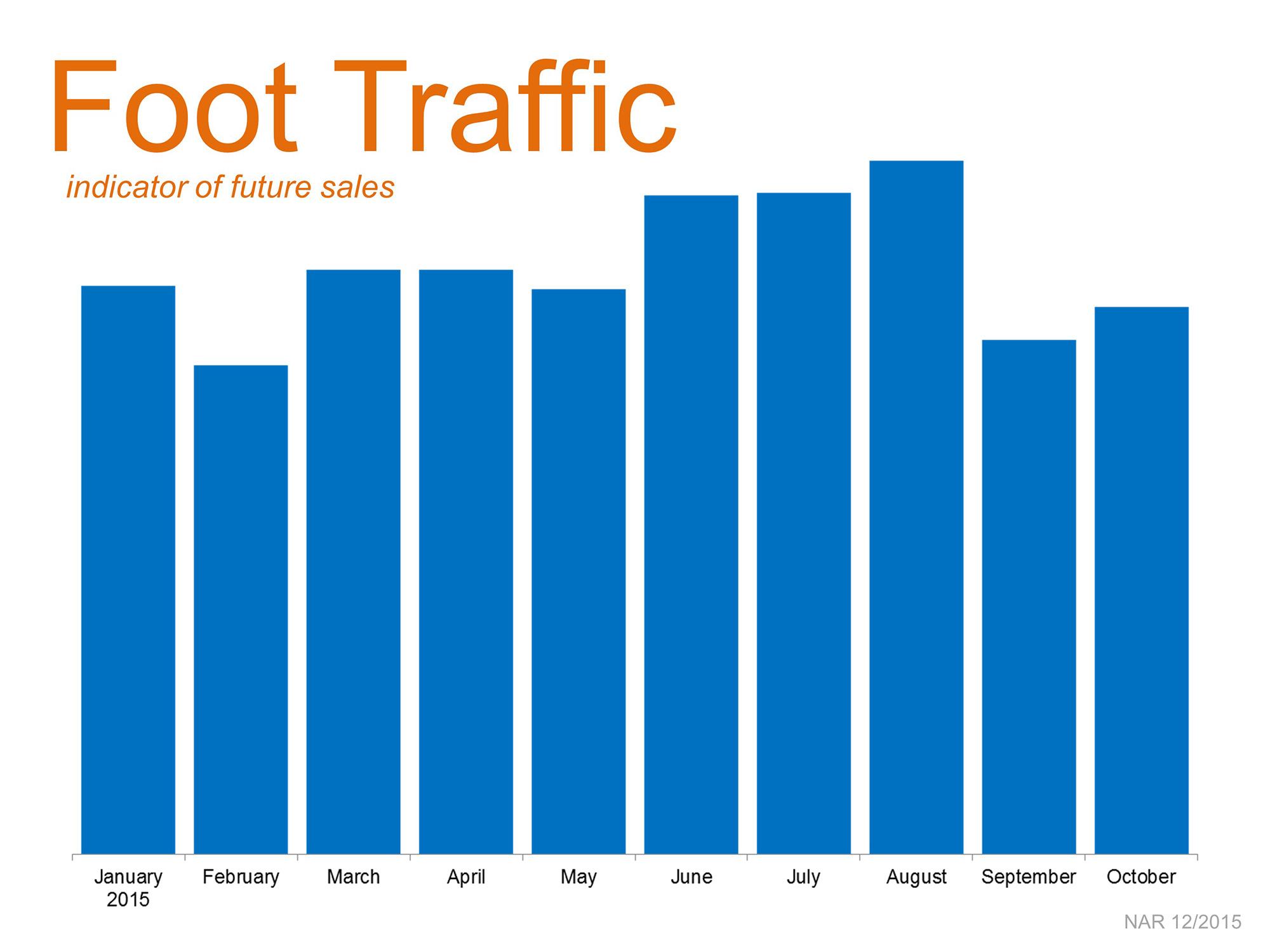 KCM Dec 15 - Foot Traffic